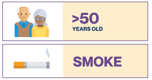 More than 50 years old or have a bad habit like smoking